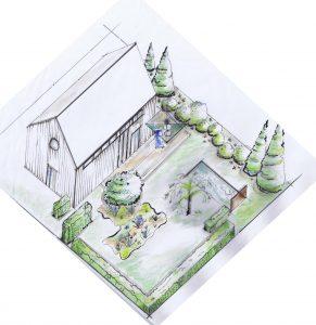Gartenplanung 3D: Schaugarten Axonometrie