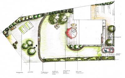 Ein von uns erstellter Plan einer Gartenneugestaltung